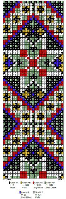 Bunad, Smykker, vev & rosemaling: Bunad Loom Bracelet Patterns, Bead Loom Patterns, Cross Patterns, Peyote Patterns, Weaving Patterns, Loom Bracelets, Mosaic Patterns, Inkle Weaving, Bead Weaving