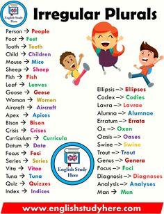Learn English Grammar, English Vocabulary Words, Learn English Words, English Study, Teaching English, English English, English Language, English Spelling, Chinese Language
