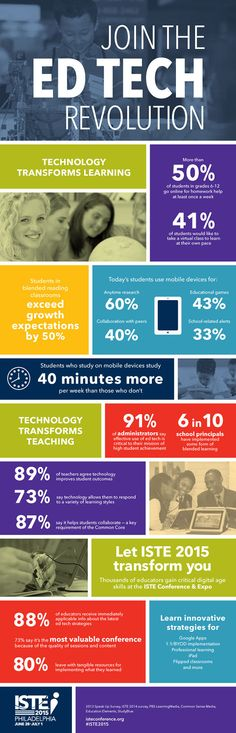 Technology is the ultimate catalyst: It changes everything it touches.  With the digital revolution transforming the way students learn, educators who apply technology to nudge students toward deeper learning are leading the charge. Are you one of them?Nine out of 10 administrators say they couldn't achieve their mission of high student achievement without the effective use of education technology. Three out of four teachers say they rely on technology to accommodate diverse learning styles.