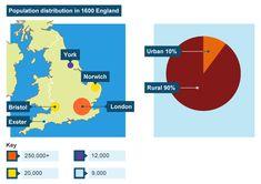 Population Distribution in England England Map, Elizabeth I, Jacobean, Exeter, Tudor, Reign, Bristol, Famous People, Charts