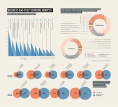 Infographic & Data Visualisation Collection on Behance