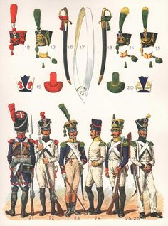 French Grenadiers and Voltigeurs, 1804-1813.