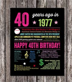 40th Birthday Gift for Woman 40th Birthday Poster 1977 Sign