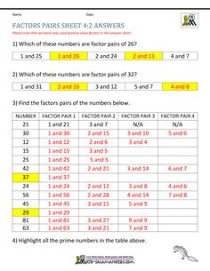 Find the factor pairs of different 2-digit numbers up to 100.