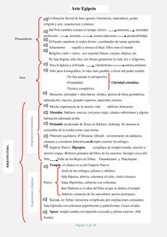 ISSUU - ESQUEMAS DE HISTORIA DEL ARTE de Alfredo Rivero Art History Timeline, Art History Lessons, Roman Empire Map, Facts About People, Curious Facts, Learning Stations, Learning Italian, Art Hoe, People Art