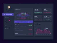 Data visualization-Ⅲ designed by for New Beee. Connect with them on Dribbble; the global community for designers and creative professionals. Data Visualization, Animation, Connect, Designers, Community, Creative, Animation Movies, Anime, Motion Design