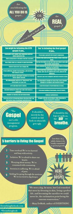 Take the #test. Are you living for the real #gospel or the convenient one?