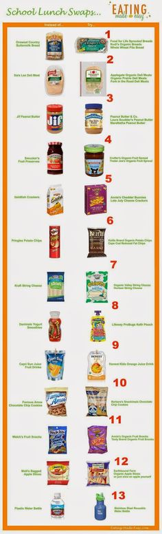 Healthy Kid's LunchBox Swaps!