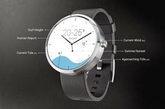 Surfline watchface for Android Wear