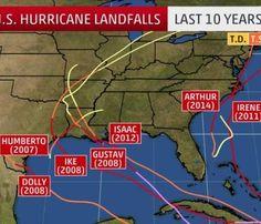 Storm Damage Hurricane Predictions 2016