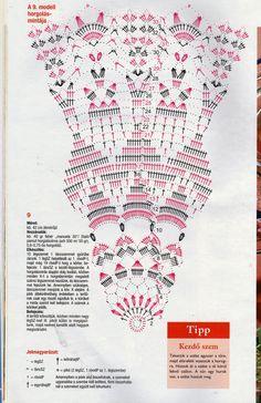 A Crochet Pattern Charm With Crochet Doily Diagram, Crochet Chart, Filet Crochet, Crochet Motif, Crochet Thread Patterns, Crochet Designs, Crochet Books, Crochet Home, Mantel Redondo
