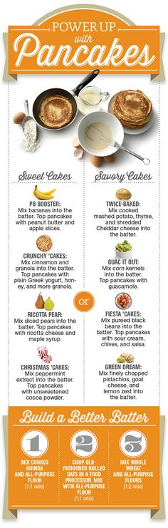 Batter and topping tips for delicious (healthy!) pancakes