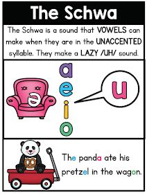 Sarah's First Grade Snippets: What is the Schwa? Phonics Rules, Phonics Activities, Phonics Lessons, Phonics Centers, Literacy Games, Phonics Reading, Teaching Reading, Kindergarten Reading, Word Study