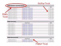 MTSS Monday: easyCBM <-- Amazing Resource!