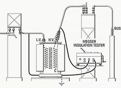Image result for 3 phase wiring diagram, australia