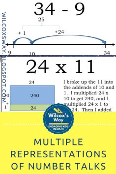 Use multiple representations of student strategies when doing number talks in secondary math classroom. Middle School Classroom, Math Classroom, Cooperative Learning, Student Learning, Standards For Mathematical Practice, Math Properties, Number Talks, 7th Grade Math, Secondary Math