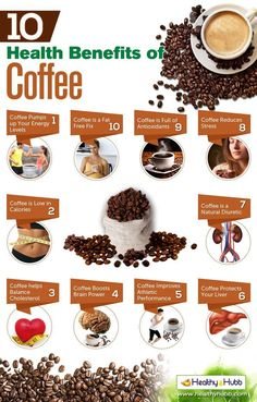 Health Benefits of Coffee #Coffeeideas