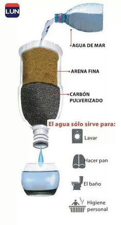 Purificador de agua casero experimento