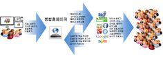 통합홈페이지 http://livemedia-soft.com/16345