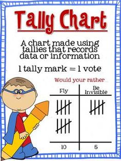 Super Data! Anchor Charts and Make-your-Own Surveys. Great for teaching about bar graphs, tally charts, and pictographs