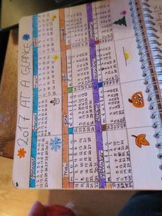 Sniktitt i min første bullet journal – KiaraTiara