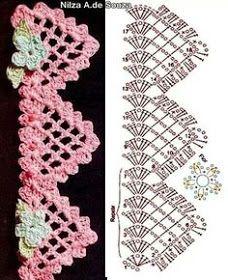Crochet Borders Crochet edging with graph pattern Crochet Edging Patterns, Crochet Lace Edging, Crochet Motifs, Crochet Borders, Crochet Diagram, Crochet Chart, Lace Patterns, Thread Crochet, Crochet Trim