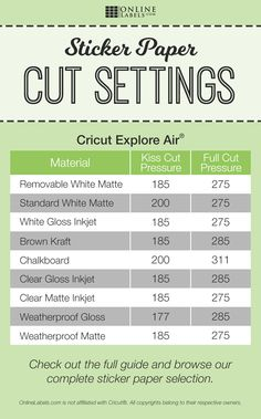 Find out what sticker paper materials work best with your Cricut Explore Air cutting machine and their ideal cut settings. Find out what sticker paper materials work best with your Cricut Explore Air cutting machine and their ideal cut settings. Cricut Air 2, Cricut Help, Cricut Vinyl, Cricut Mat, Vinyl Decals, Cricut Explore Projects, Cricut Explore Air, Cricut Cuttlebug, Cricut Cards
