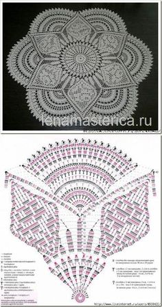 17 ideas crochet mandala doily rug patterns for 2019 Free Crochet Doily Patterns, Crochet Doily Diagram, Crochet Chart, Thread Crochet, Crochet Motif, Crochet Designs, Crochet Lace, Crochet Stitches, Free Pattern