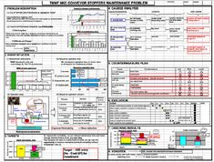 Toyota a3 report template in excel 7 work lean six for Software problem report template
