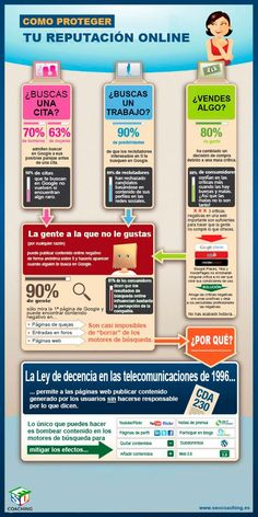 Cómo proteger tu reputación online #infografia #infographic #marketing