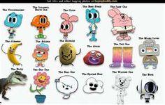 I love The Amazing World of Gumball :)
