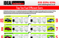 Top 10 Most Fuel Efficient Car Engines