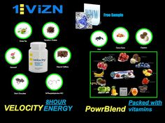 """Burn the Fat, Gain Muscle, Have Amazing Energy and get Fit the Healthy way with Antioxidant Packed Products! Text the word """"Fit"""" to 91011 for a FREE Sample today! Or click & Buy and start losing weight and feeling more Alive Now!!  #weightloss #burnfat #getfit #focus #velocity #build muscle #Energy"""