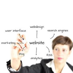 Many times when I am approached to build a website, the client often doesn't have a clue of what's in store…for them. #ZooSeo