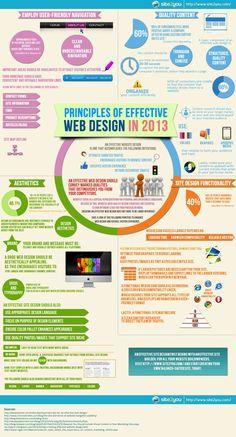 Principles of Efffective Web Design in 2013  By  www.pinterest.com/riddstanwer/
