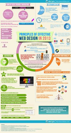 Principles of Efffective Web Design in 2013  By  www.pinterest.com/riddstanwer/