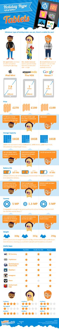 Holiday Hypermarket Tablets #Infographic #Entertainment #Tablet