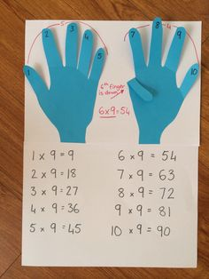 Head to Relief Teaching Ideas for this number sense craftivity Math For Kids, Fun Math, Math Activities, Maths For Children, Kids Learning, Multiplication Tricks, Math Fractions, Maths Tricks, Learning Multiplication Tables