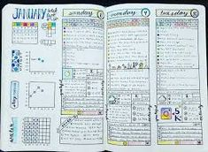 Image result for bullet journal weekly spread