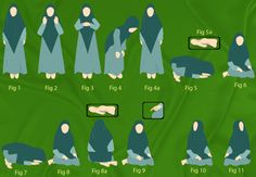 Sisters Step By Step Salaah Guide | Sayf e Haq