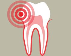 The 5 Main Reasons Toothache Occurs