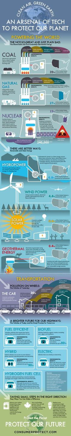 You Need To Know About Renewable Energy In One Infographic Clean Air, Green Earth: An Arsenal of Tech to Protect Our Planet [Infographic] Earth Science, Science And Nature, Le Social, Geothermal Energy, Energy Resources, Green Technology, Renewable Energy, Solar Energy, Renewable Sources