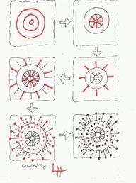 How To Zentangle Patterns | Zentangle lessons