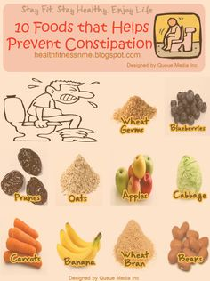 How to Prevent Constipation with Foods