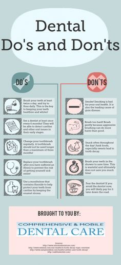 Dental Do's and Don'ts  Learn more http://www.concerneddentalcare.com