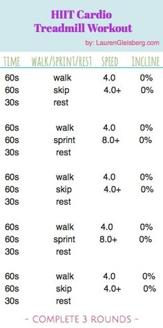 Day 9: HIIT Cardio Treadmill Workout | #LGKickStartFit 2015 Health & Fitness Challenge by LaurenGleisberg.com