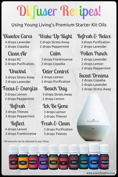 All from the Young Living Premium Starter Kit. Young Essential Oils, Essential Oil Starter Kit, Essential Oils Guide, Essential Oils For Sleep, Essential Oil Diffuser Blends, Mixing Essential Oils, Young Living Essential Oils Recipes Cold, Essential Oils Energy, Essential Oil Recipies
