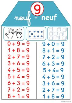 Counting For Toddlers, Math For Kids, Preschool Learning, Teaching Math, Maths, Math Games, Math Activities, Kids Education, Special Education