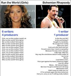 Look how redundant our lyrics have become...  Beyonce compared to Queen. This is so, so terribly sad and upsetting. And also why I hate the majority of mainstream music.