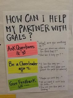 Anchor chart for supporting a writing partner. TY Ali Marron and Brooke Geller! 4th Grade Writing, Teaching Writing, Fourth Grade, Third Grade, Teaching Ideas, Writing Curriculum, Student Teaching, Readers Workshop, Writer Workshop